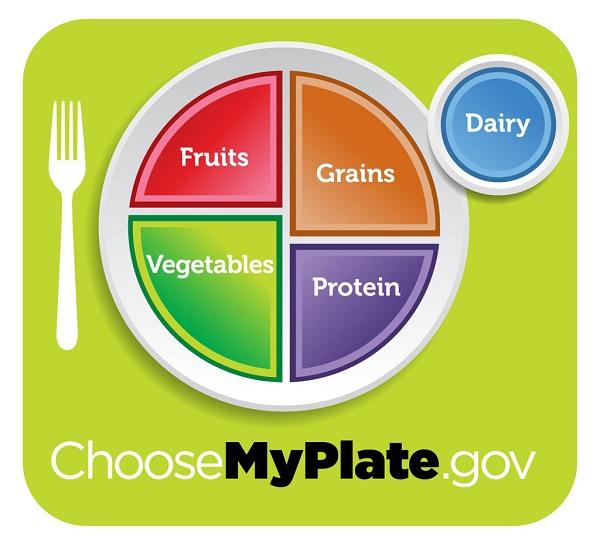 1024px-USDA_MyPlate_green